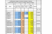Студио в Равде (България) за 61272 евро