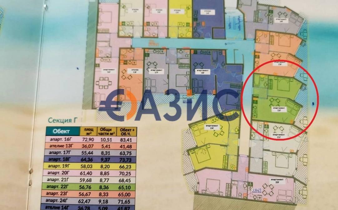 Студия в Сарафово (Болгария) за 65100 евро